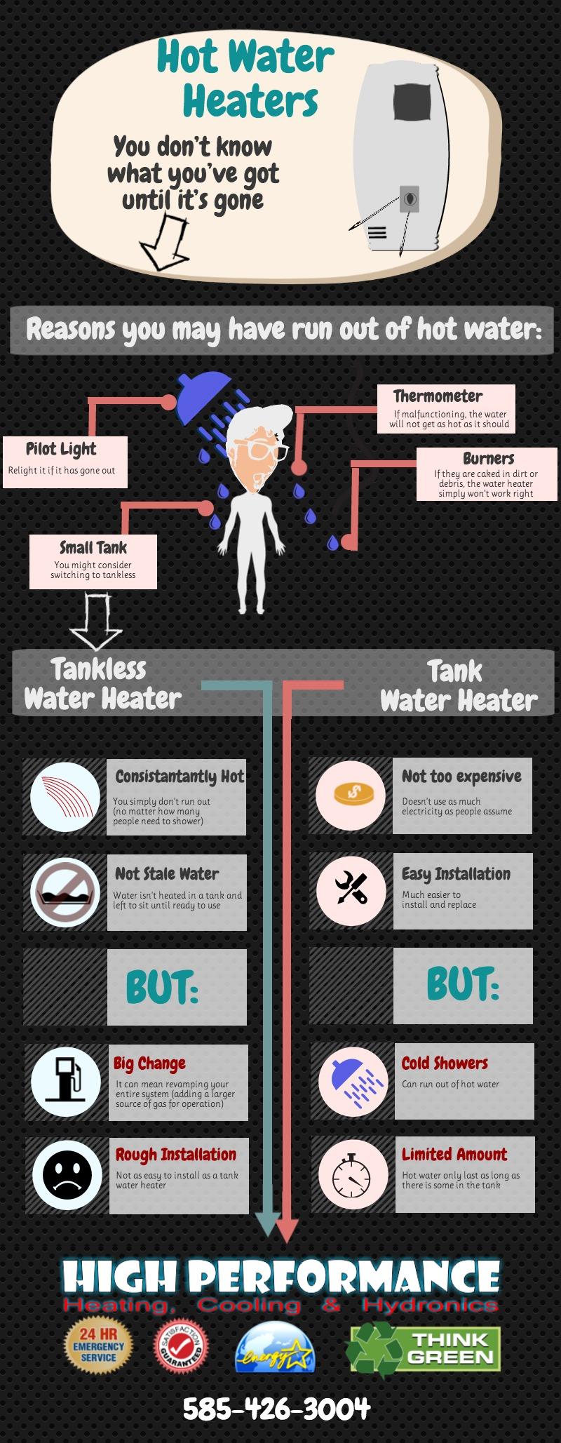 2014_03_highperformance_Hot Water Heater