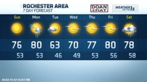 YNN's 7 day forecast for 5/3-5/9 - Get your air conditioner serviced now before the temps get even hotter!